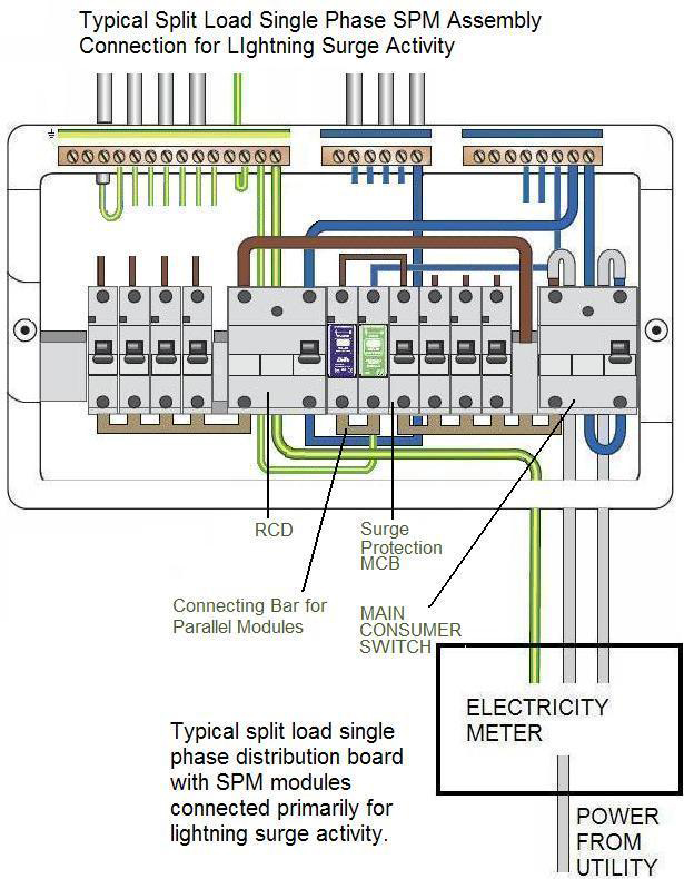 1P_DSPM_Assembly_Connection_ Lightning_Surge 4 pole rcd wiring diagram 4 pole lighting diagram \u2022 wiring wylex rcbo wiring diagram at gsmportal.co